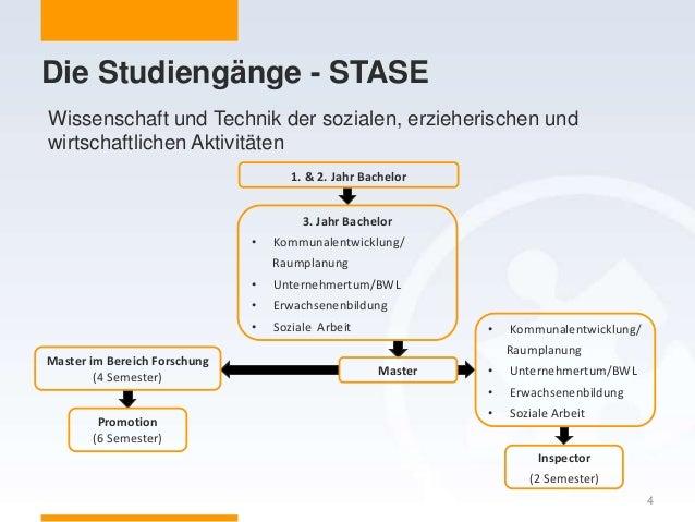 Die Studiengänge - STASE 4 Wissenschaft und Technik der sozialen, erzieherischen und wirtschaftlichen Aktivitäten 1. & 2. ...
