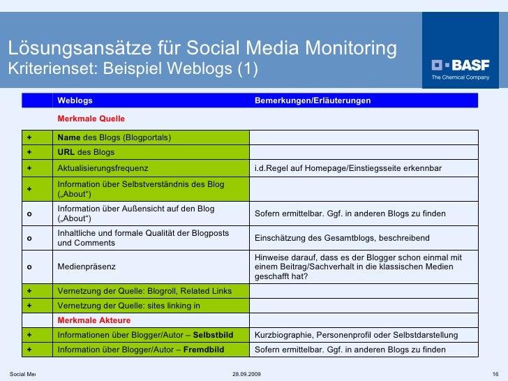 Lösungsansätze für Social Media Monitoring Kriterienset: Beispiel Weblogs (1) Hinweise darauf, dass es der Blogger schon e...