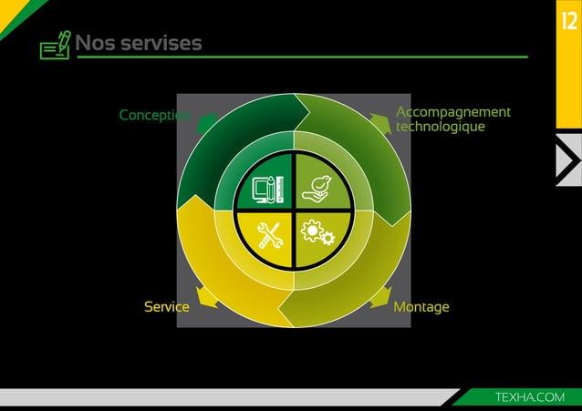 Nos servises  Conception Accompagnement  technologique  Montage  Service  12  TEXHA.COM