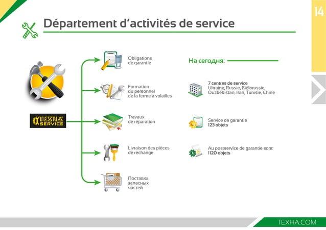 Département d'activités de service  Obligations  de garantie  Formation  du personnel  de la ferme à volailles  Travaux  d...