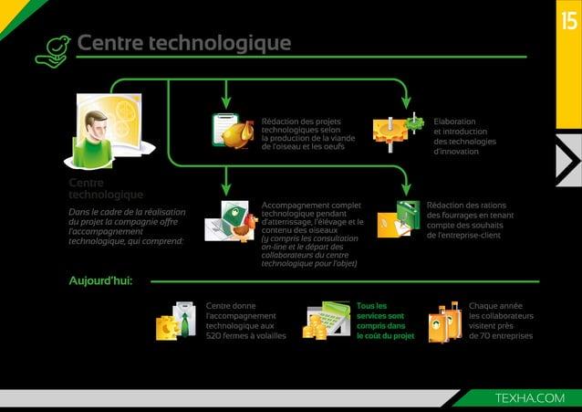 Centre technologique  Elaboration  et introduction  des technologies  d'innovation  Rédaction des rations  des fourrages e...