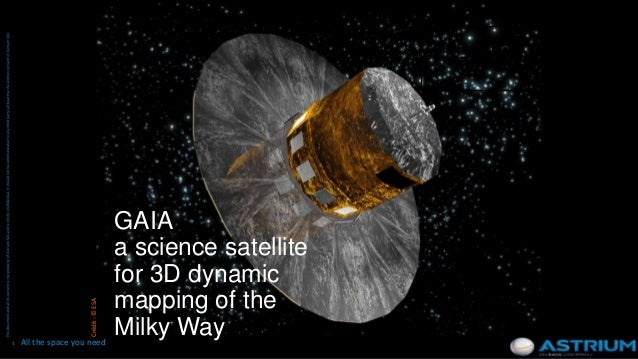 1 All the space you needGAIACrédit:©ESAGAIAa science satellitefor 3D dynamicmapping of theMilky Way