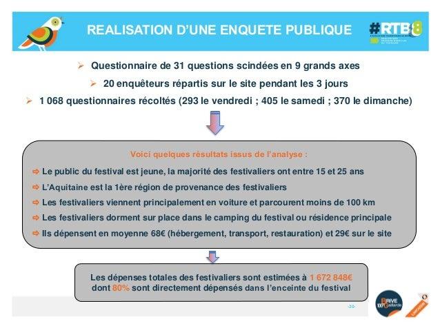 REALISATION D'UNE ENQUETE PUBLIQUE  Questionnaire de 31 questions scindées en 9 grands axes  20 enquêteurs répartis sur ...