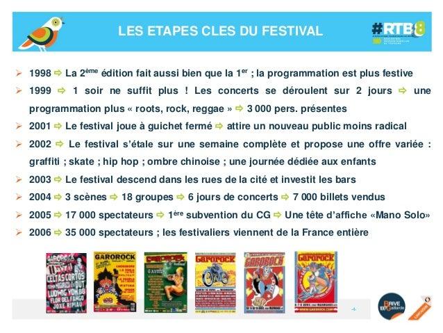 LES ETAPES CLES DU FESTIVAL  1998  La 2ème édition fait aussi bien que la 1er ; la programmation est plus festive   199...