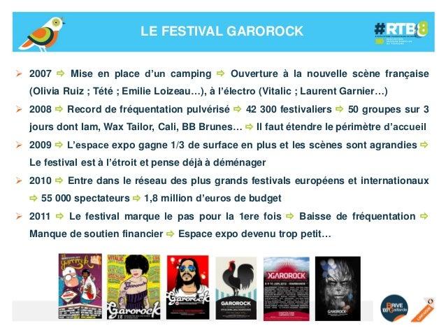 LE FESTIVAL GAROROCK  2007  Mise en place d'un camping  Ouverture à la nouvelle scène française  (Olivia Ruiz ; Tété ; ...
