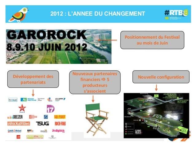 2012 : L'ANNEE DU CHANGEMENT  Positionnement du Festival au mois de Juin  Développement des partenariats  Nouveaux partena...