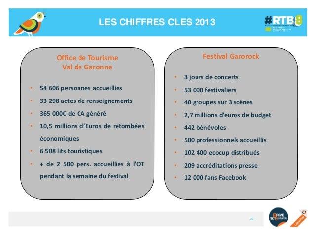 LES CHIFFRES CLES 2013  Festival Garorock  Office de Tourisme Val de Garonne •  3 jours de concerts  •  54 606 personnes a...