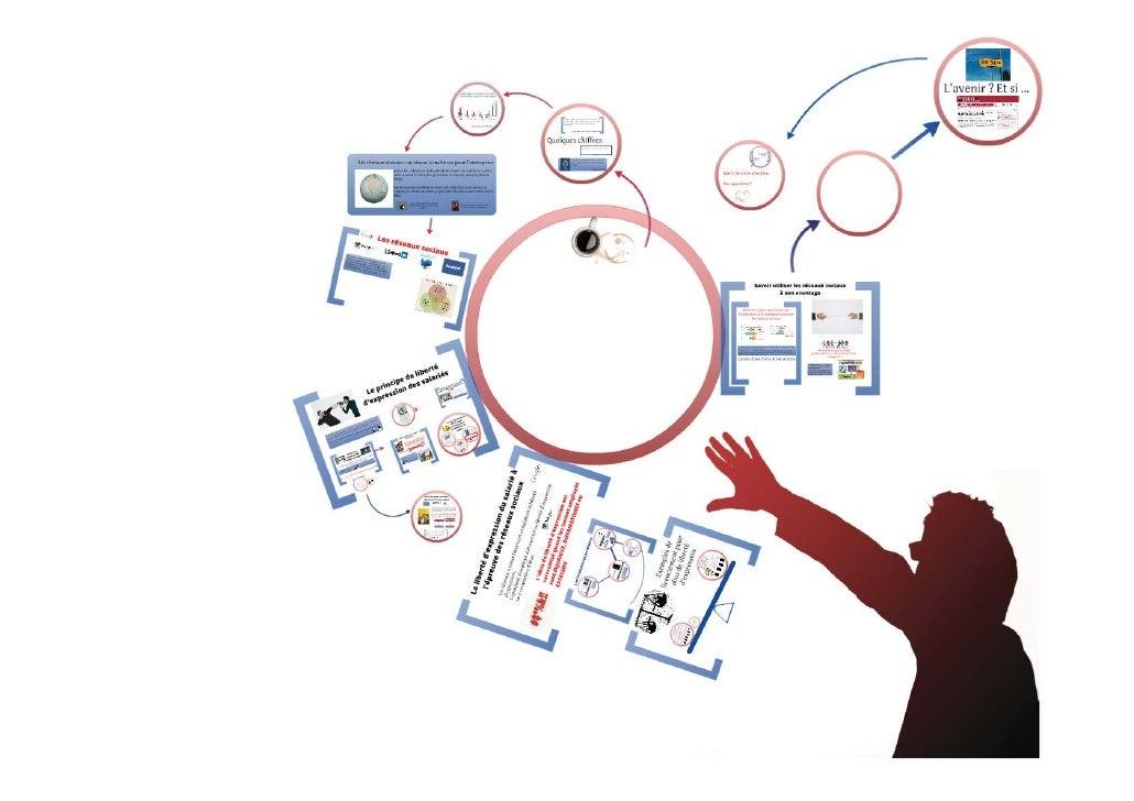 #fim_12 identité numérique et e-réputation 19/06 Valence Gérard Haas