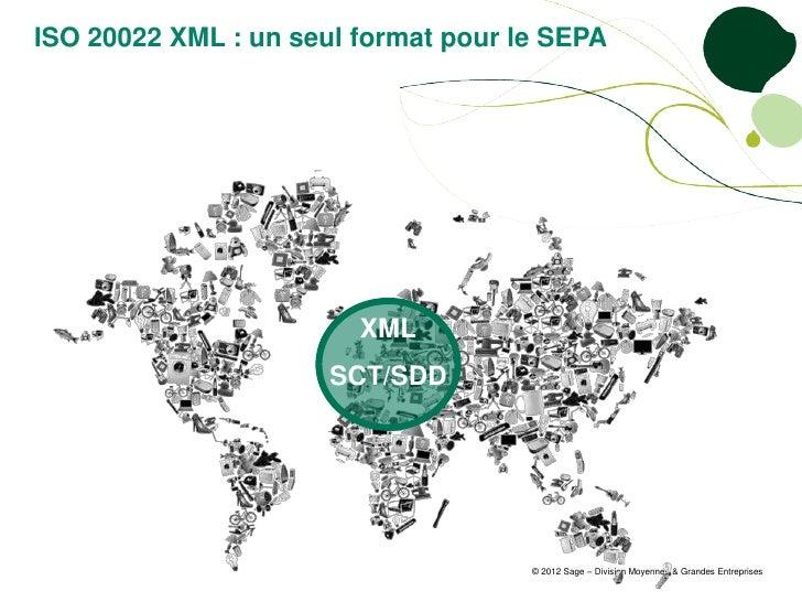 ISO 20022 XML : un seul format pour le SEPA                        XML                      SCT/SDD                       ...