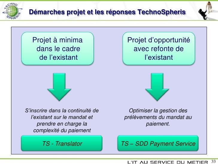 Démarches projet et les réponses TechnoSpheris   Projet à minima                   Projet d'opportunité    dans le cadre  ...