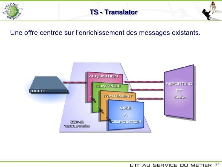 TS - TranslatorUne offre centrée sur l'enrichissement des messages existants.                                             ...