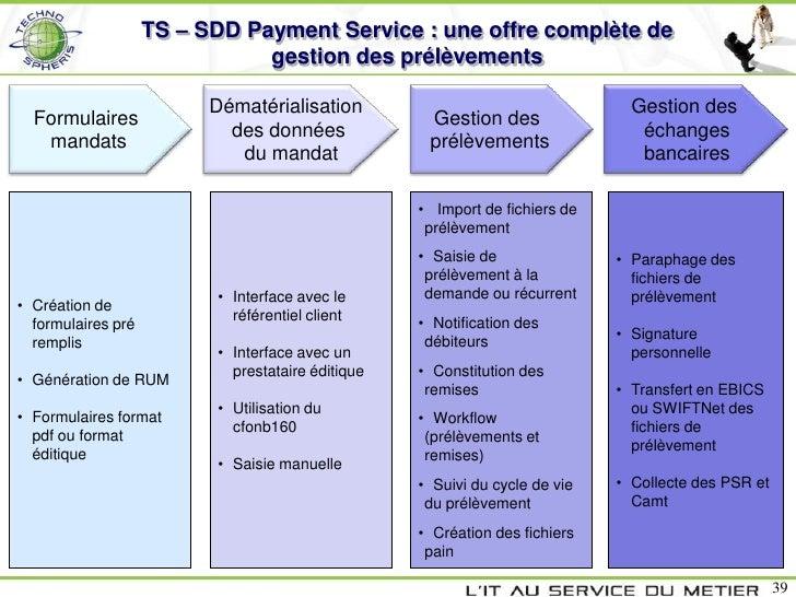 TS – SDD Payment Service : une offre complète de                               gestion des prélèvements                   ...