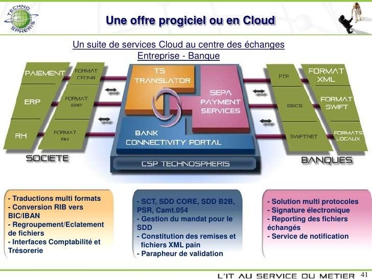 Une offre progiciel ou en Cloud                  Un suite de services Cloud au centre des échanges                        ...