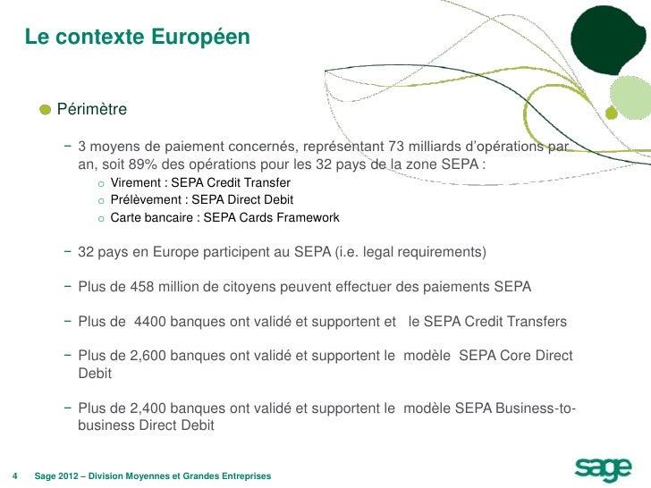 Le contexte Européen        Périmètre          − 3 moyens de paiement concernés, représentant 73 milliards d'opérations pa...