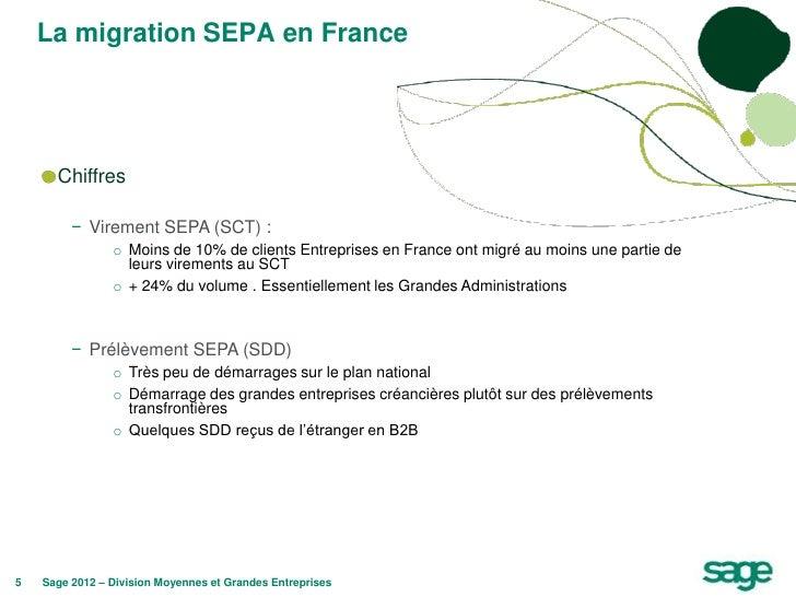 La migration SEPA en France      Chiffres         − Virement SEPA (SCT) :                o Moins de 10% de clients Entrepr...
