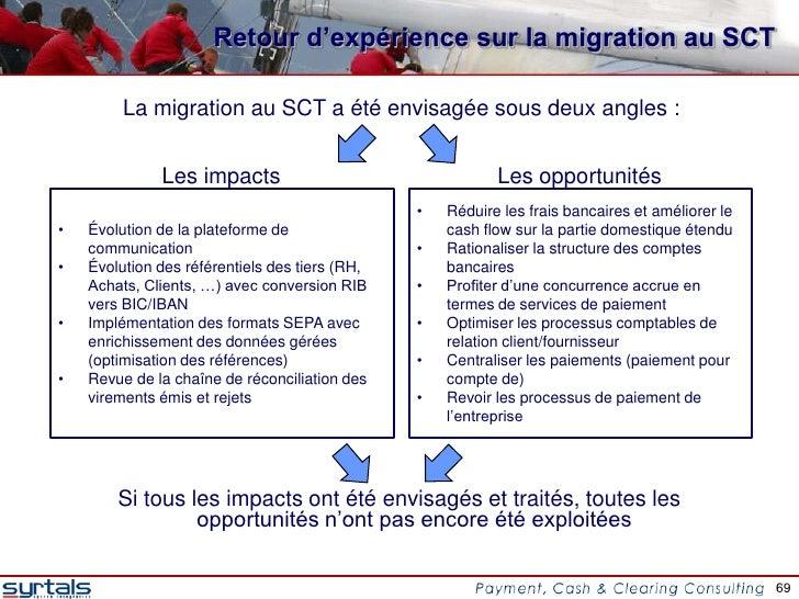 Retour d'expérience sur la migration au SCT         La migration au SCT a été envisagée sous deux angles :              Le...