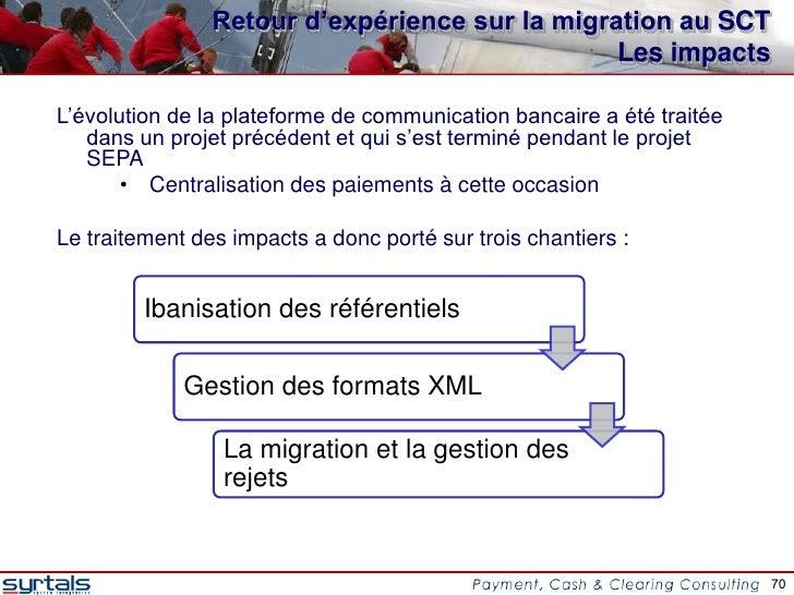 Retour d'expérience sur la migration au SCT                                                Les impactsL'évolution de la pl...