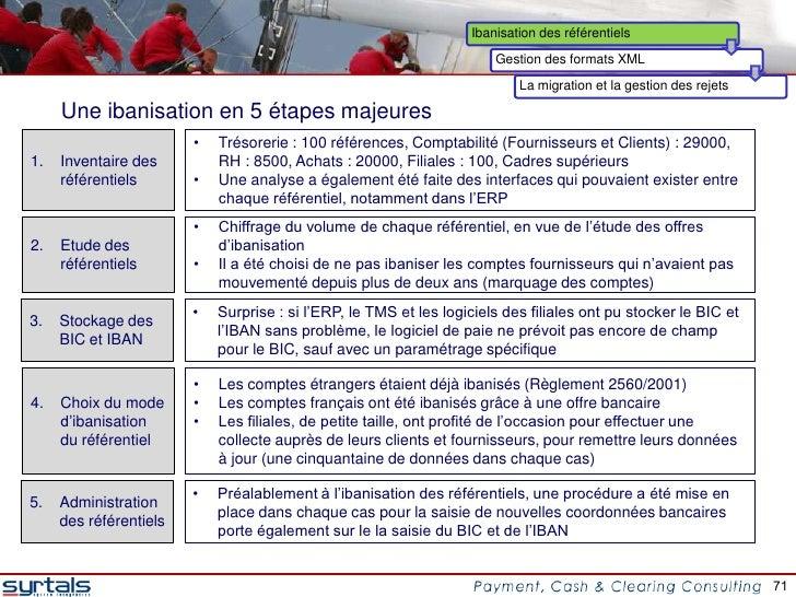 Ibanisation des référentiels                                                                       Gestion des formats XML...