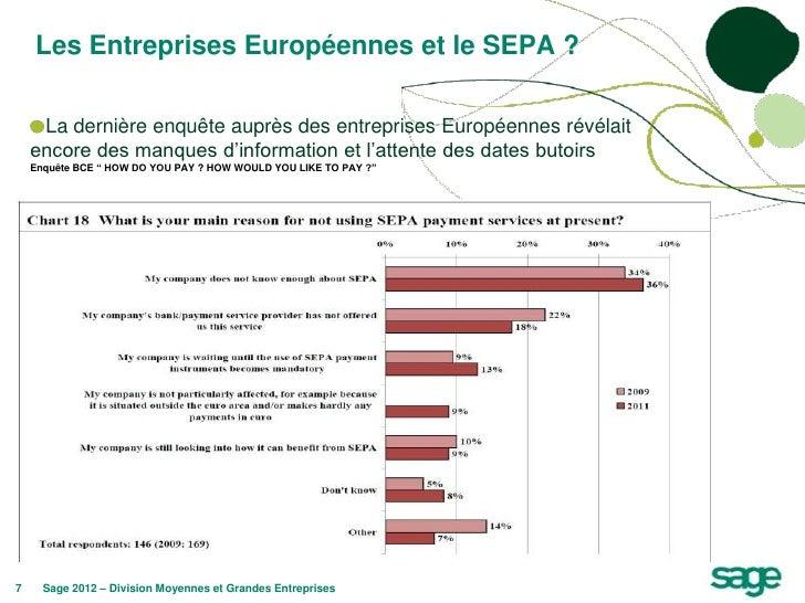 Les Entreprises Européennes et le SEPA ?     La dernière enquête auprès des entreprises Européennes révélait    encore des...