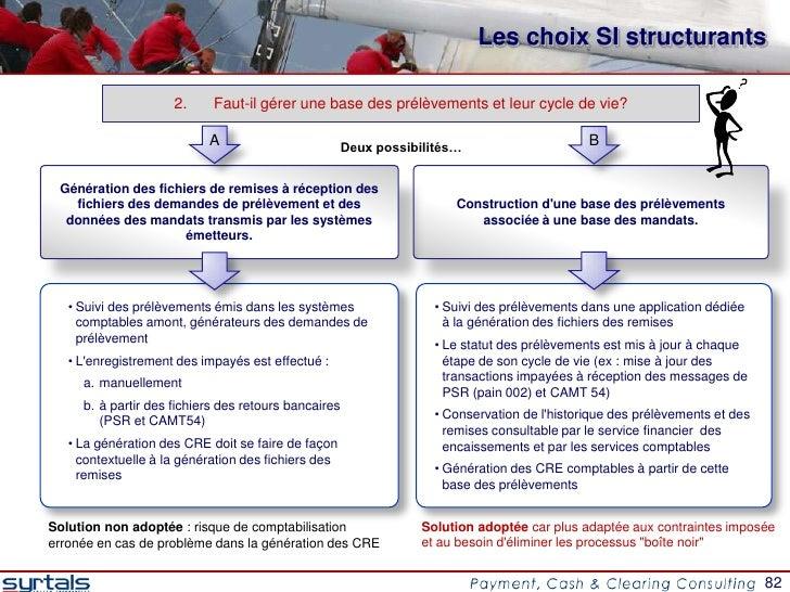 Les choix SI structurants                     2.     Faut-il gérer une base des prélèvements et leur cycle de vie?        ...