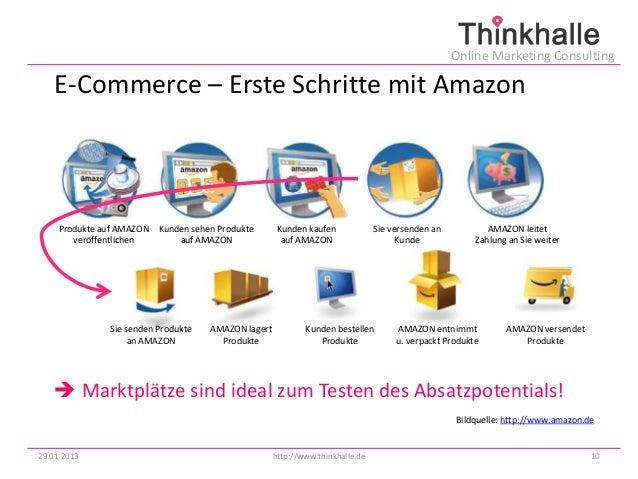 Online Marketing Consulting   E-Commerce – Erste Schritte mit Amazon     Produkte auf AMAZON   Kunden sehen Produkte      ...