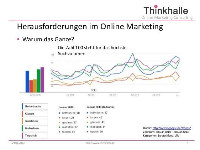 Online Marketing Consulting   Herausforderungen im Online Marketing   • Warum das Ganze?               Die Zahl 100 steht ...