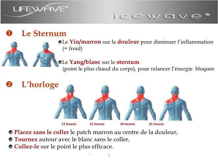  Le Sternum<br />Le Yin/marron sur la douleur pour diminuer l'inflammation    (= froid)<br />Le Yang/blanc sur le sternum...