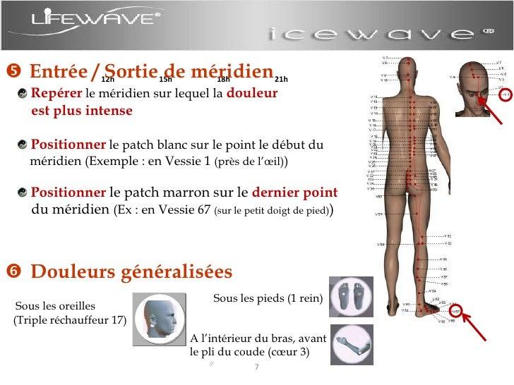 Entrée / Sortie de méridien<br /> Repérer le méridien sur lequel la douleur     est plus intense<br /> Positionner le pat...