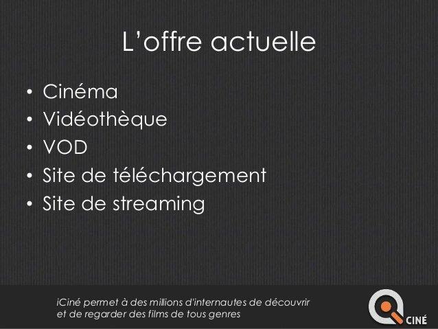 Présentation i ciné Slide 3