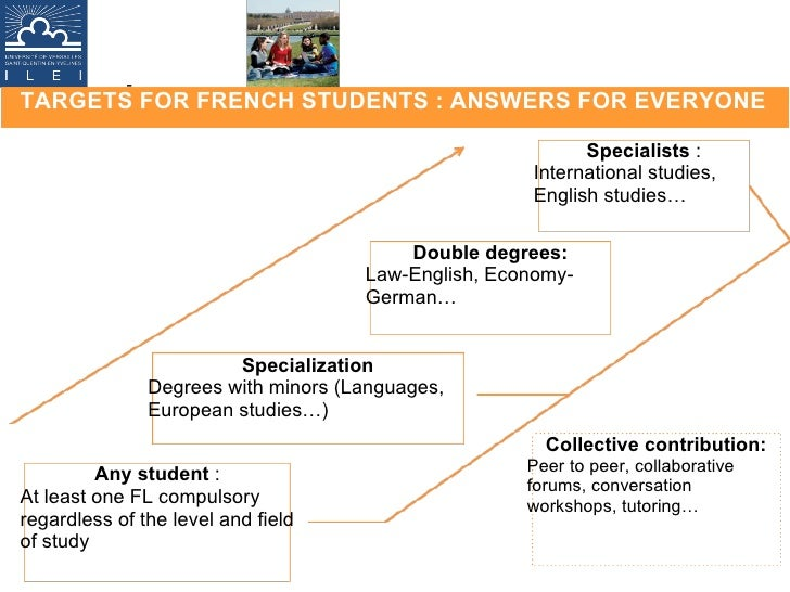 TARGETS FOR FRENCH STUDENTS : ANSWERS FOR EVERYONE - Any student  : At least one FL compulsory regardless of the level and...