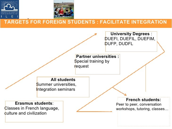 TARGETS FOR FOREIGN STUDENTS : FACILITATE INTEGRATION - Erasmus students : Classes in French language, culture and civiliz...