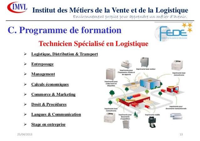 25/04/2013 13Institut des Métiers de la Vente et de la LogistiqueC. Programme de formationTechnicien Spécialisé en Logisti...