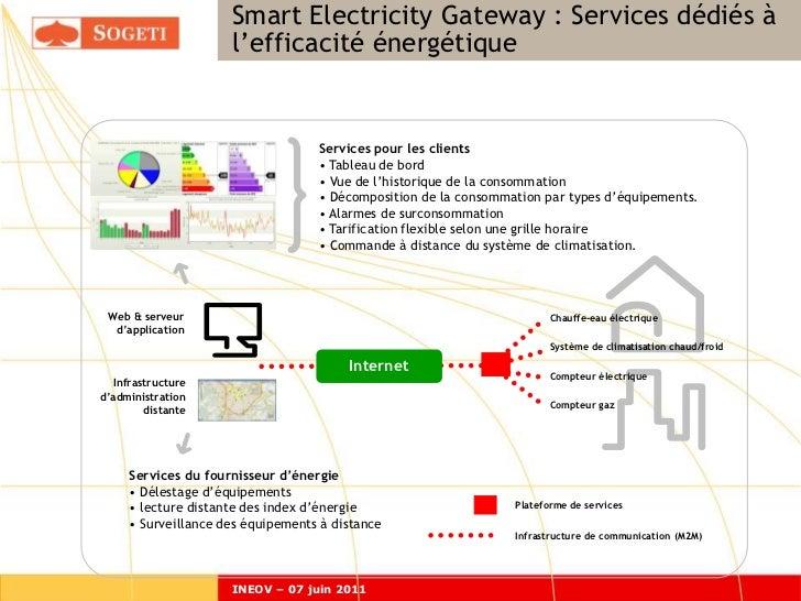 Smart Electricity Gateway : Services dédiés à                     l'efficacité énergétique                                ...