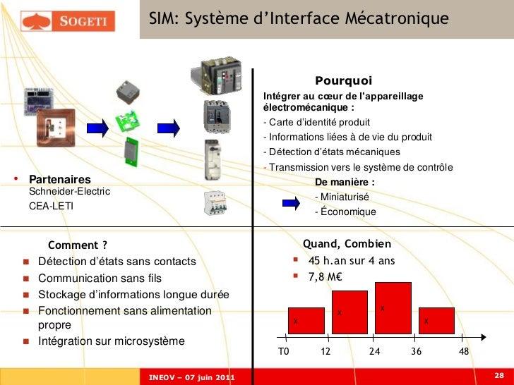 SIM: Système d'Interface Mécatronique                                                                 Pourquoi            ...