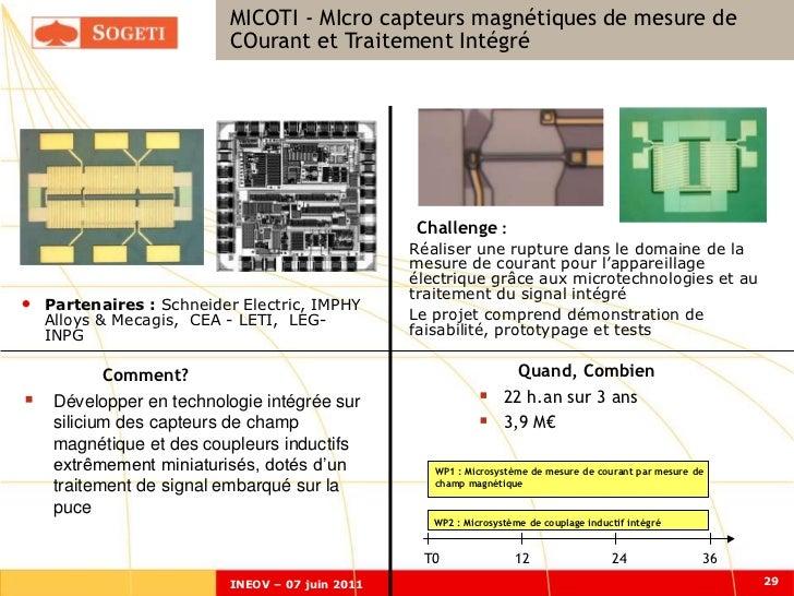 MICOTI - MIcro capteurs magnétiques de mesure de                          COurant et Traitement Intégré                   ...