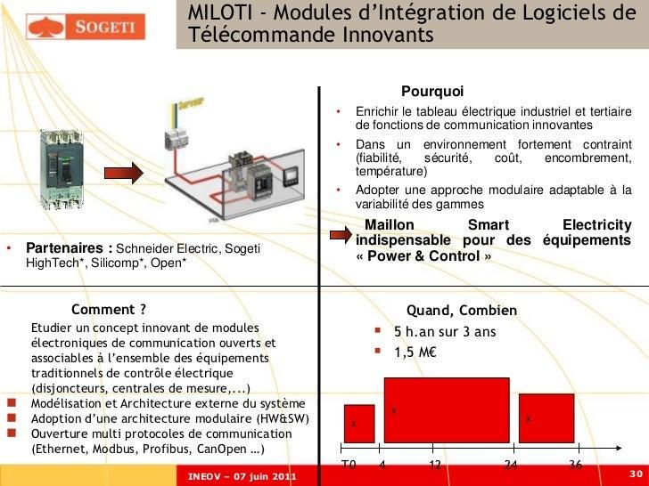 MILOTI Modules d'Intégration de Logiciels de                                  MILOTI - - Modules d'Intégration de Logiciel...