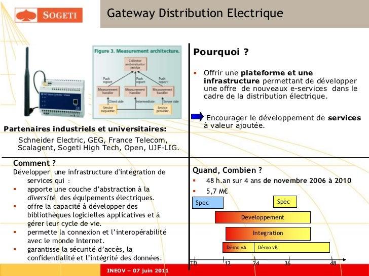 Gateway Distribution Electrique                                                     Pourquoi ?                            ...