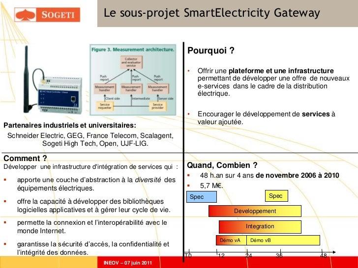 Le sous-projet SmartElectricity Gateway                                                                Pourquoi ?         ...