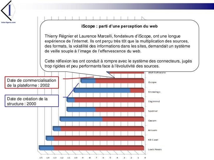 iScope : parti d'une perception du web<br />Thierry Régnier et Laurence Marcelli, fondateurs d'iScope, ont une longue expé...