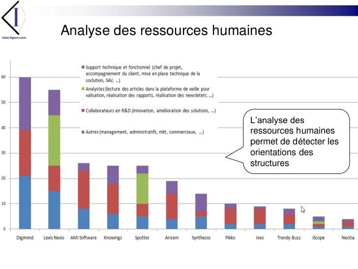 Analyse des ressources humaines<br />L'analyse des ressources humaines permet de détecter les orientations des structures<...