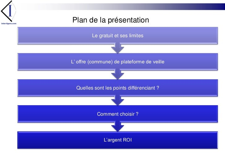 Plan de la présentation<br />