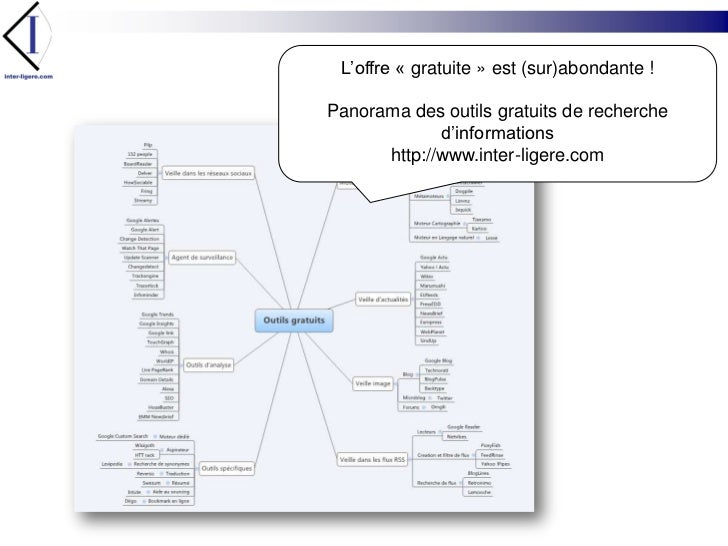 L'offre «gratuite» est (sur)abondante !<br />Panorama des outils gratuits de recherche d'informations<br />http://www.in...