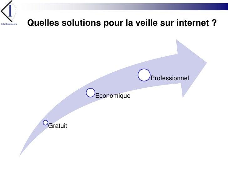 Quelles solutions pour la veille sur internet ?<br />