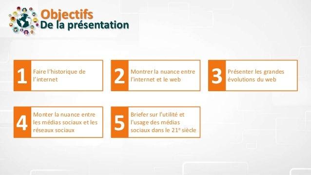 Objectifs De la présentation 1 Faire l'historique de l'internet 2 Montrer la nuance entre l'internet et le web 3 Présenter...
