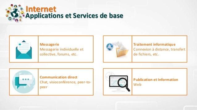 Internet Applications et Services de base Messagerie Messagerie individuelle et collective, forums, etc. Publication et In...
