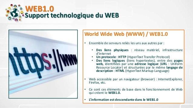 WEB1.0 Support technologique du WEB World Wide Web (WWW) / WEB1.0 • Ensemble de serveurs reliés les uns aux autres par : •...