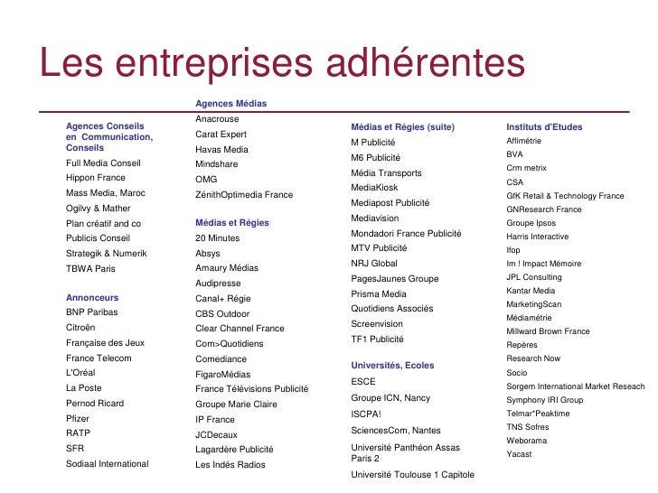 Les entreprises adhérentes                         Agences Médias                         Anacrouse Agences Conseils      ...