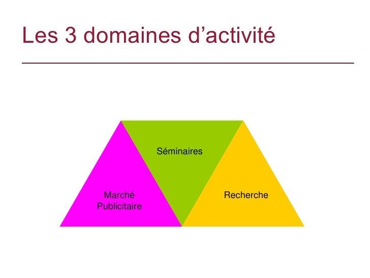 Les 3 domaines d'activité                      Séminaires        Marché                     Recherche       Publicitaire