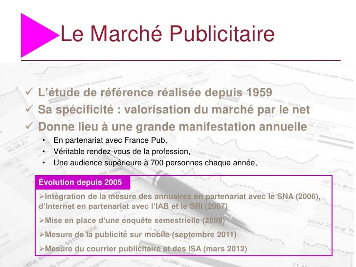 Le Marché Publicitaire L'étude de référence réalisée depuis 1959 Sa spécificité : valorisation du marché par le net Don...