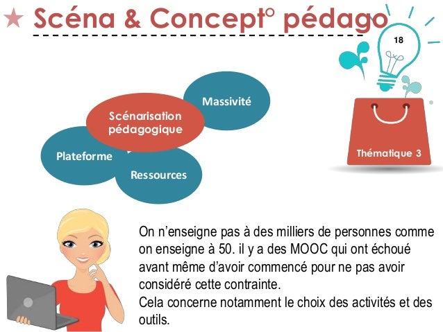 18 Scéna & Concept° pédago Thématique 3Plateforme Ressources Massivité Scénarisation pédagogique On n'enseigne pas à des m...
